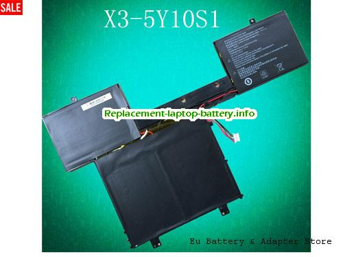 Netherlands M410-2S2P-5200 Battery For Hasee XS-5Y10S1 series Laptop